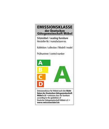 Neues Schadstoffsiegel Für Möbel Aktion Pro Eigenheim